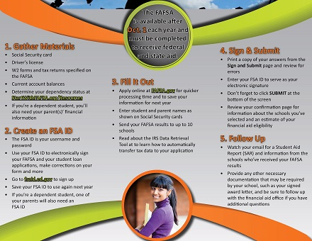 Sequoyah Public Schools - Counselor Connection